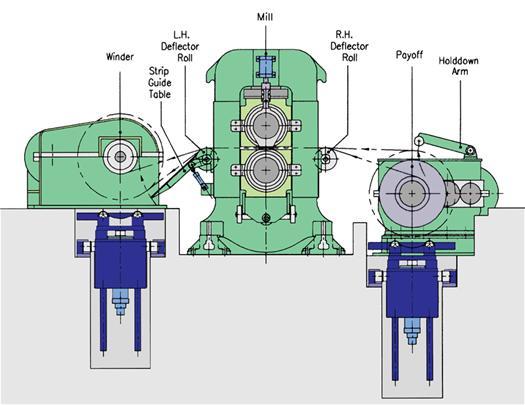 iron wire diagram iron trailer wiring diagram for auto 2 high skinpass mill diagram jpg sfvrsn 4